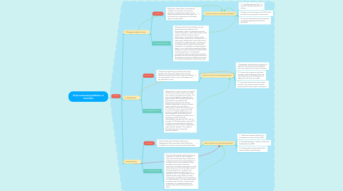 Mind Map: Environmental problems in colombia