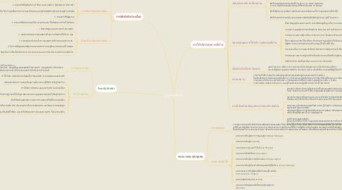 Mind Map: โจทย์กรณีศึกษา