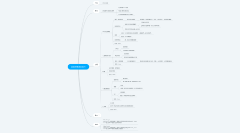Mind Map: 吳英璋教授紀錄片