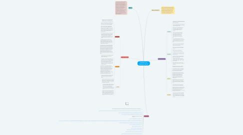 Mind Map: Prehistoric Iraq Adheesha_Y6A_FA