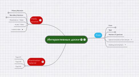 Mind Map: Интерактивные доски