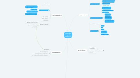 Mind Map: Удаленная   настройка   компьютера