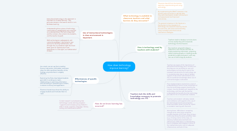 Mind Map: How does technology improve learning?