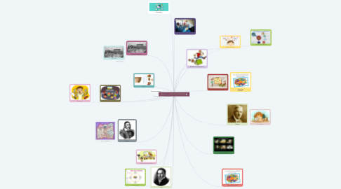 Mind Map: DIDÁCTICA EDUCATIVA
