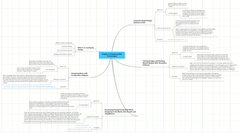 Mind Map: Chapter 8: Designing With