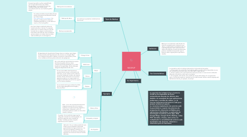 Mind Map: MASHUP