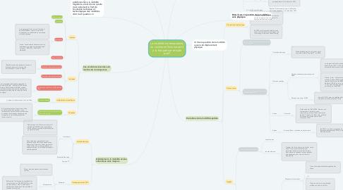 Mind Map: La mobilité contemporaine, ou comment l'homme est-il à la fois partout et nulle part?