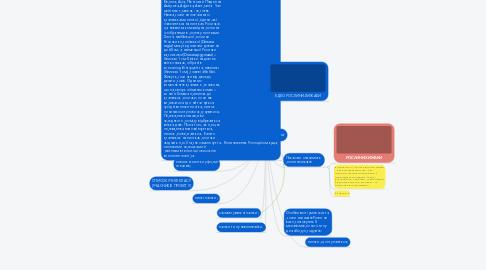 Mind Map: Проект у 6 класі