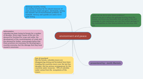 Mind Map: environment and peace