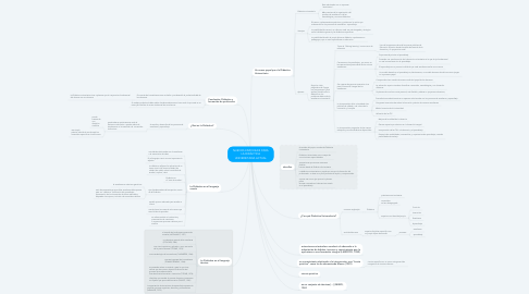 Mind Map: NUEVOS ENFOQUES PARA LA DIDÁCTICA UNIVERSITARIA ACTUAL