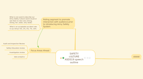Mind Map: SAFETY cULTURE ASDS19 speech outline