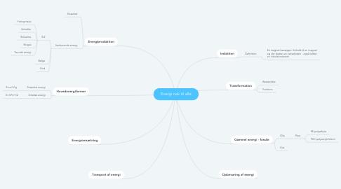 Mind Map: Energi nok til alle