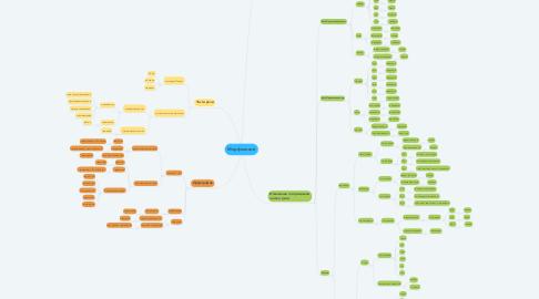 Mind Map: Морфология