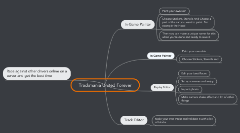 Mind Map: Trackmania United Forever