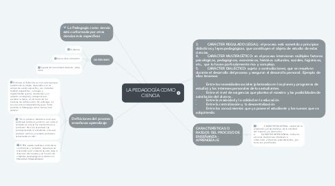 Mind Map: LA PEDAGOGÍA COMO CIENCIA