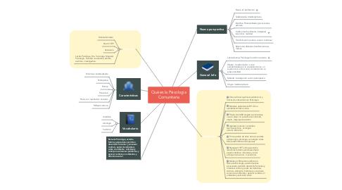 Mind Map: Qué es la Psicología Comunitaria