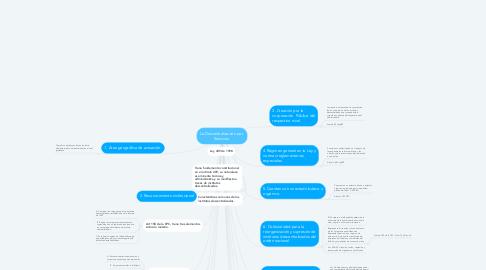 Mind Map: La Descentralización por  Servicios.