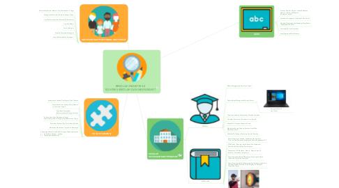 Mind Map: REVOLUSI INDUSTRI 4.0  KONTEKS SEKOLAH DAN MASYARAKAT