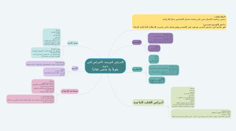 Mind Map: الامراض المزمنة :الامراض التي تدوم طويلاً ولا تختفي تلقائياً