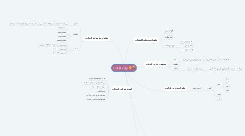 Mind Map: قواعد البيانات