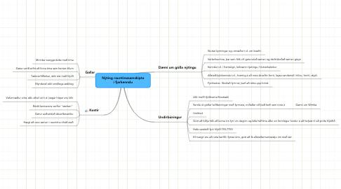 Mind Map: Nýting rauntímasamskipta í fjarkennslu