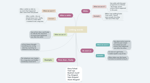 Mind Map: Linking words
