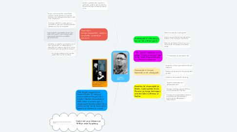 Mind Map: Eugen BRECHT