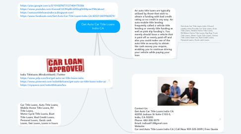 Mind Map: Get Auto Car Title Loans Indio CA