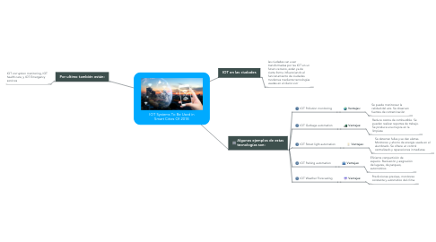 Mind Map: IOT Systems To Be Used in Smart Cities Of 2018