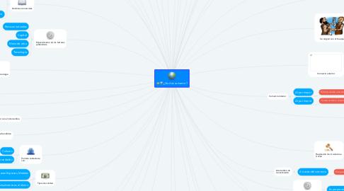 Mind Map: ¿Qué es comercio?