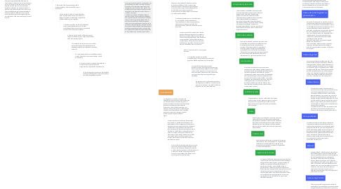 Mind Map: COMUNICACIONES