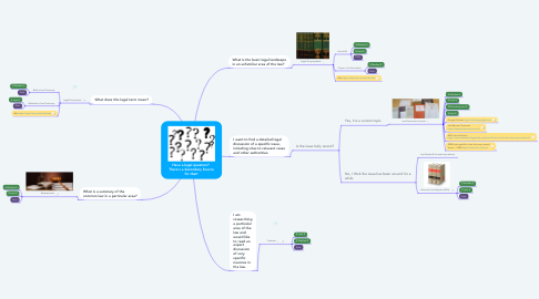 Mind Map: Have a legal question?  There's a Secondary Source for that!