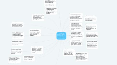 Mind Map: ELEMENTOS ESENCIALES DE LA PLANEACIÓN Y LA ADMINISTRACIÓN POR OBJETIVO