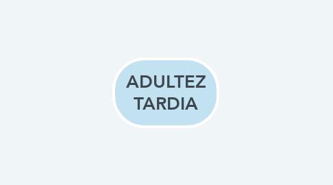 Mind Map: ADULTEZ TARDIA