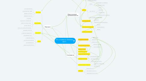 Mind Map: KPI ( стоимость бизнеса, EBIT)