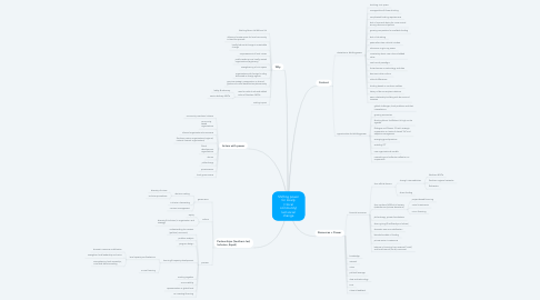 Mind Map: Shifting power for locally (=local community) led social change