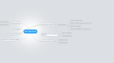 Mind Map: ИКТ в филологии