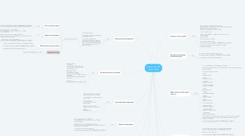 Mind Map: Кнопки для ВК  Stone Planet