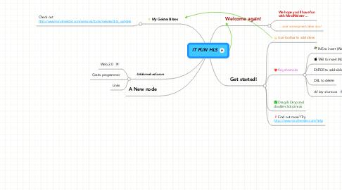 Mind Map: IT FUN HLS
