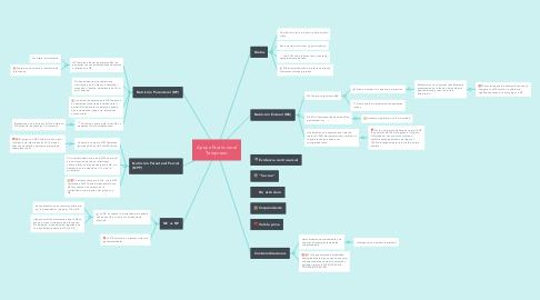 Mind Map: Apoyo Nutricional Temprano