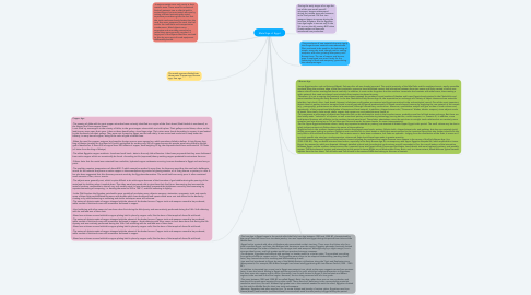 Mind Map: Metal Age of Egypt