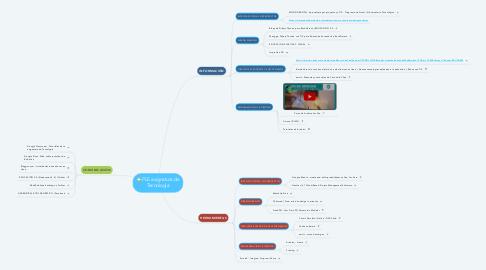 Mind Map: PLE asignatura de Tecnología