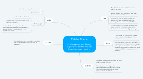 Mind Map: Mobility: Cinema:   Challenge escape the city experience for film makers based on a web service.