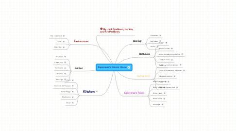 Mind Map: Esperanza