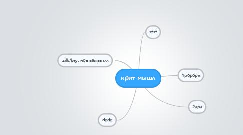 Mind Map: крит мышл