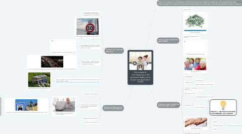 Mind Map: Encourager le covoiturage pour les personnes âgées par le biais d'une application mobile