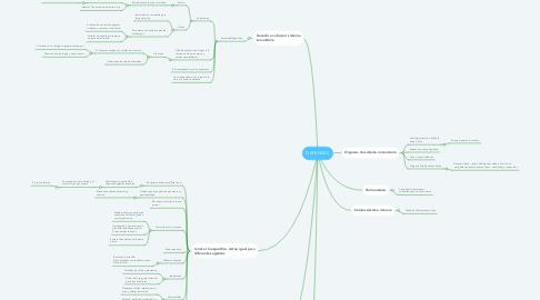 Mind Map: DEFENSAS
