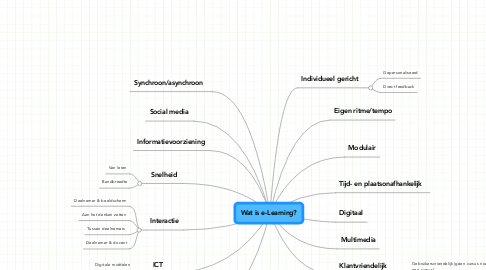 Mind Map: Wat is e-Learning?