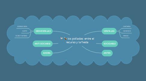 Mind Map: los polladas: entre el recurso y la fiesta