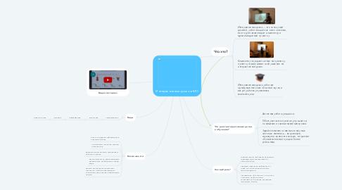 Mind Map: Интерактивные доски в МО